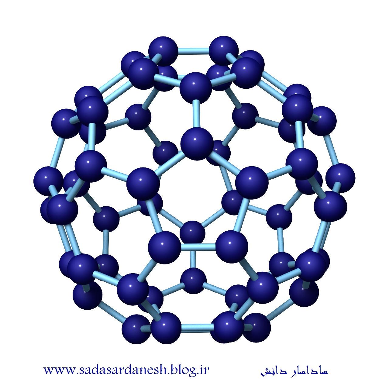 نماد شیمیایی عناصر
