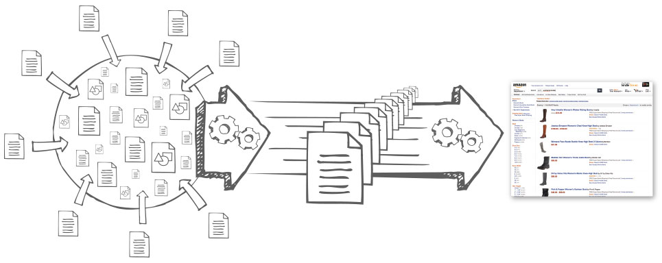 ابرموتورهای جستجوگر یا Meta Search Engine