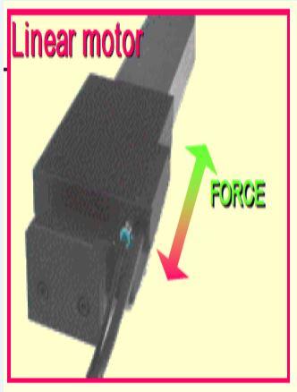 شبیه سازی کنترل مد لغزشی تطبیقی برای موتور خطی رلوکتانس متغییر