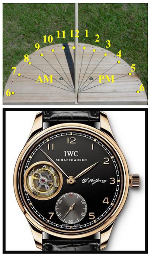 نتیجه تصویری برای انواع زمان و اندازه گیری زمان در گذشته