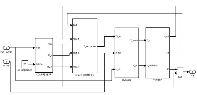 تصویر: http://s6.picofile.com/file/8256193534/Modeling_and_Performance_Grid_Connected_3_.png