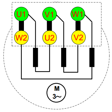 تخته کلم موتور سه فاز را به همراه کلاف ها و اتصال مثلث