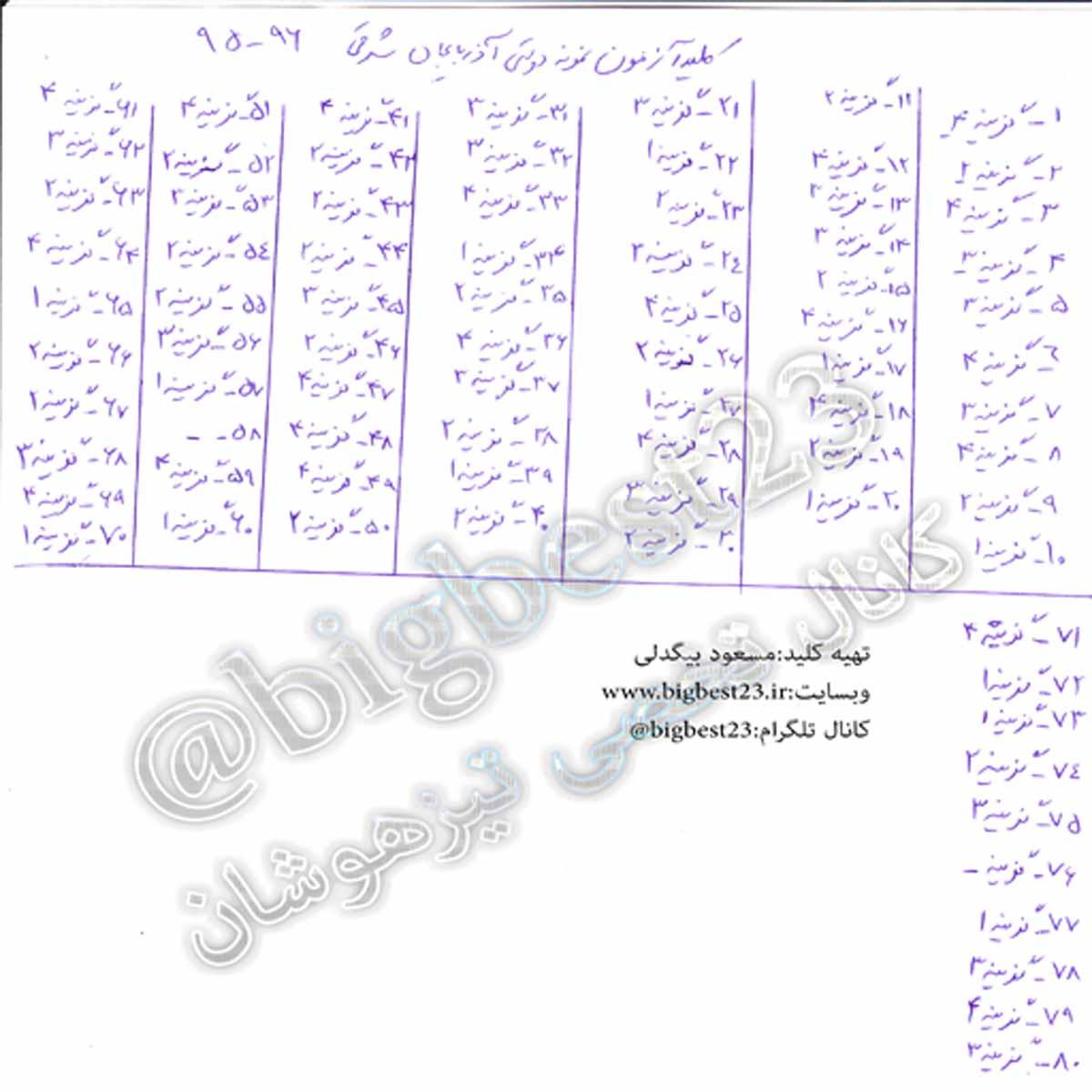 کلید آزمون نمونه دولتی آذربایجان شرقی 96-95