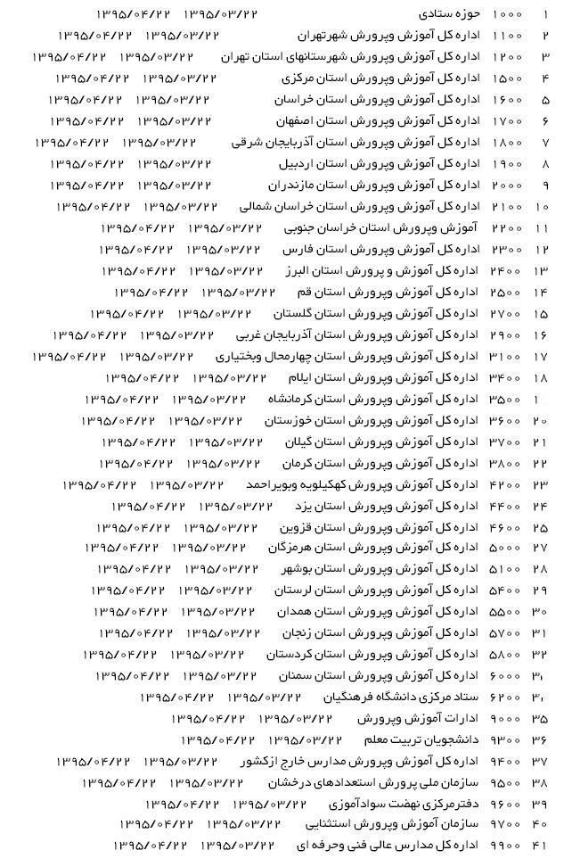 فرم ثبت نام اطلا3عات تک کارت فرهنگیان سامانه ثبت نام تک کارت فرهنگیان کشور :: همگام با مدارس سلماس