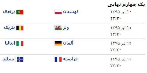 برنامه بازیها تاریخ و ساعت پخش زنده مرحله یک چهارم نهایی یورو2016