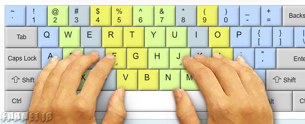 how-to-put-fingers-on-keyboard