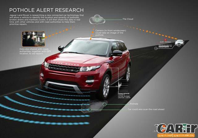 فناوری تشخیص چاله های خیابان