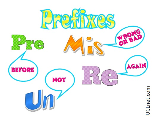 Prefixes_of_time