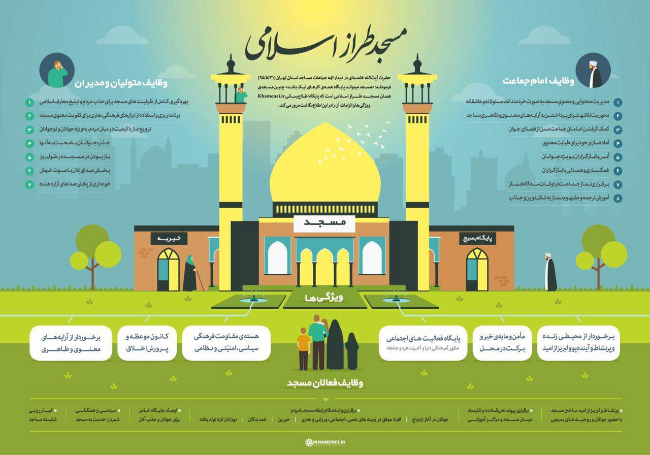 مسجدطرازاسلامی