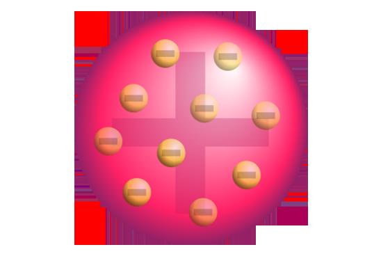 مدل اتمی تامسون