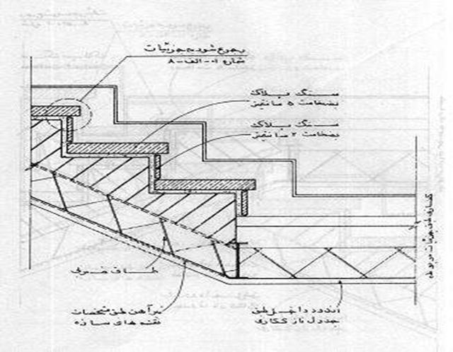 جزئیات اتصال پله سنگی داخلی به همکف