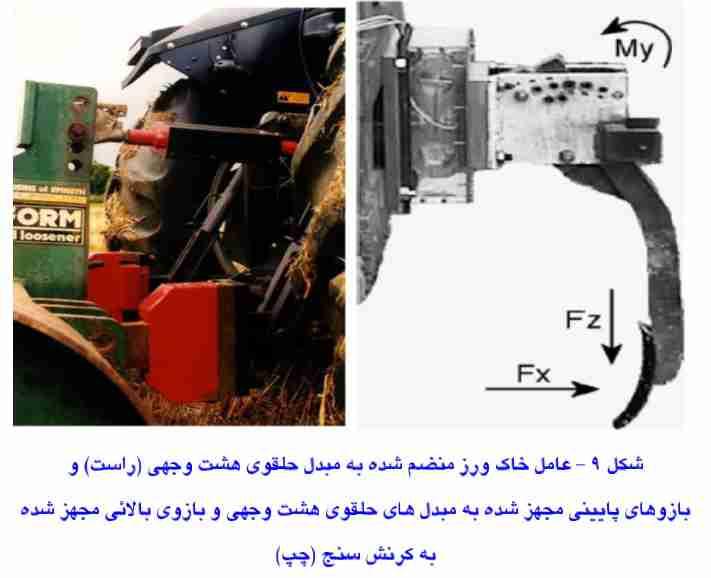 روشهای اندازه گیری فشردگی خاک