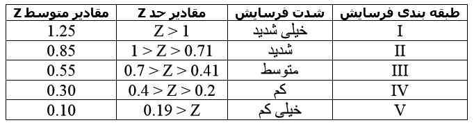 جدول طبقه بندی کیفی فرسایش
