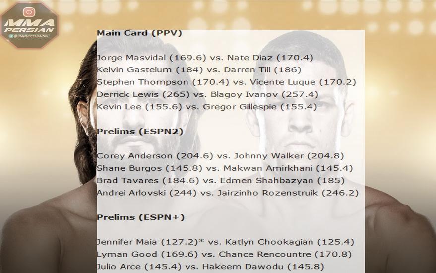 پیش نمایش و معرفی :  UFC 244: Masvidal vs. Diaz-در نظر سنجی شرکت کنید