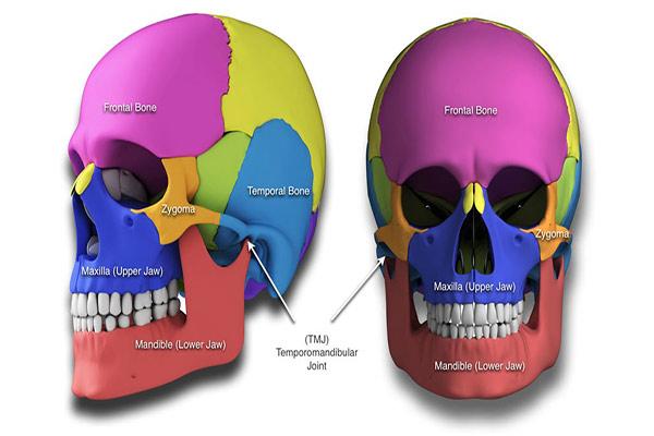 جراحی فک در ارتودنسی