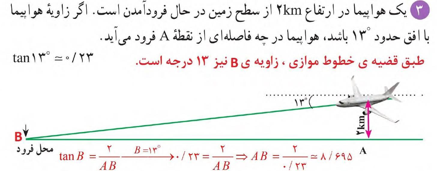 حل تمرین فصل دوم ریاضی دهم