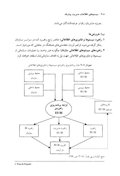 دانلود خلاصه کتاب سیستم های اطلاعات مدیریت پیشرفته دکتر سرلک و فراتی + نمونه سوالات