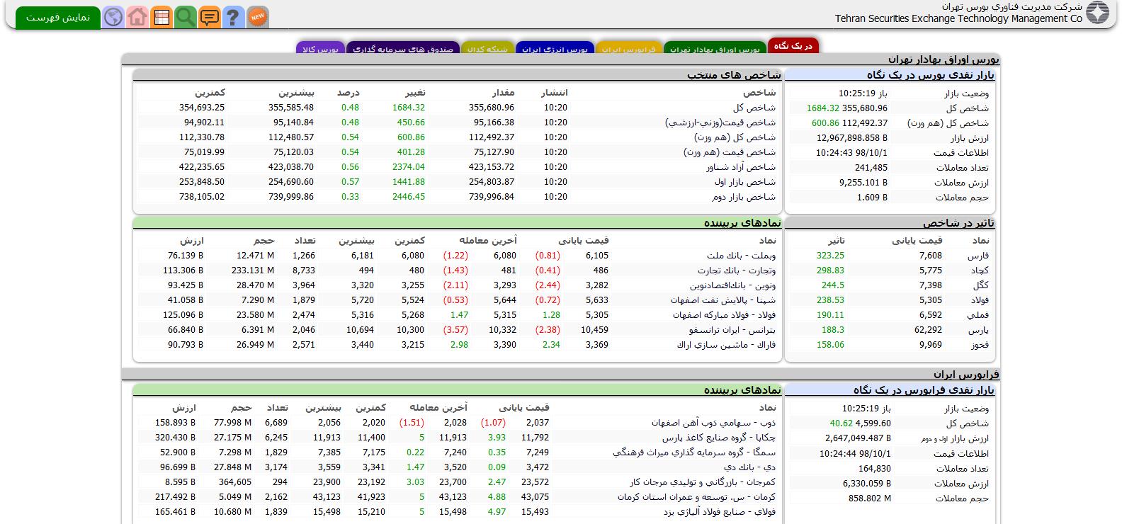 سایت شرکت مدیریت فناوری بورس تهران