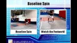 Kids Basketball Drills - Post Moves pt3