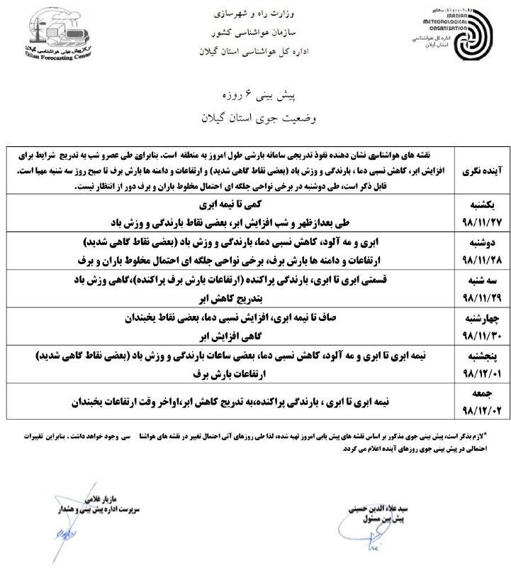 پیشبینی هواشناسی استان گیلان