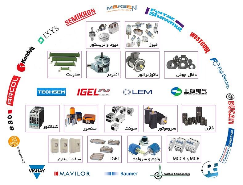 برندهای محصولات راد الکتریک بین الملل